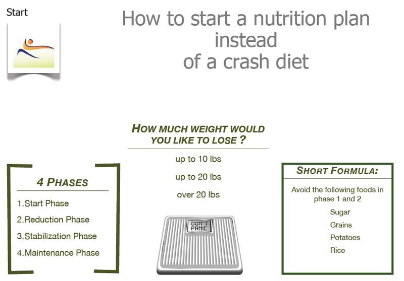 what is metabolic weight loss program